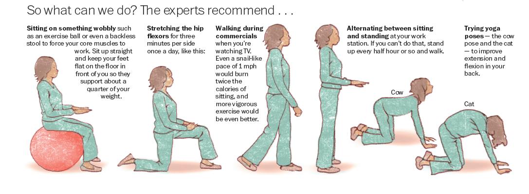 assis attention danger 171 orthopedie pour tous
