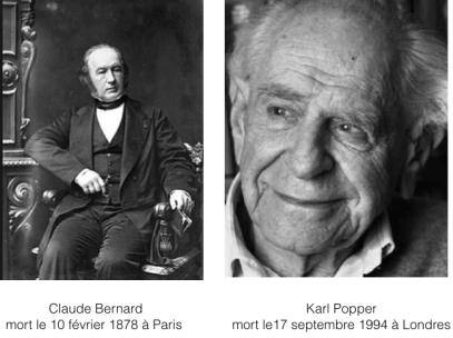 Claude Bernard et Karl popper